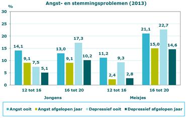 statistiek%201.png